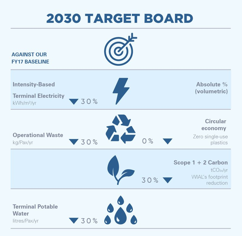 2030-TARGETS-web-resized-SMALL-HEADER.jpg
