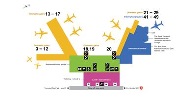 tile-maps